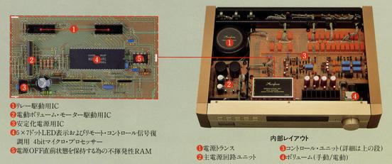 Accuphase C-11の仕様 アキュフェーズ