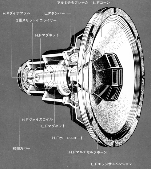 ユニット構造図