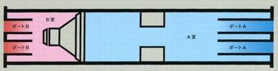 空間別BGMシステム例 | Bose ボーズ