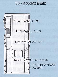 As minhas 1ªs colunas Sb-m500m2(1)